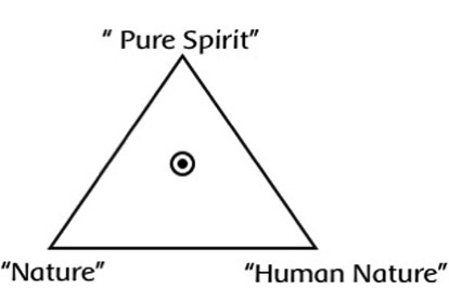 triangle pt6.jpg